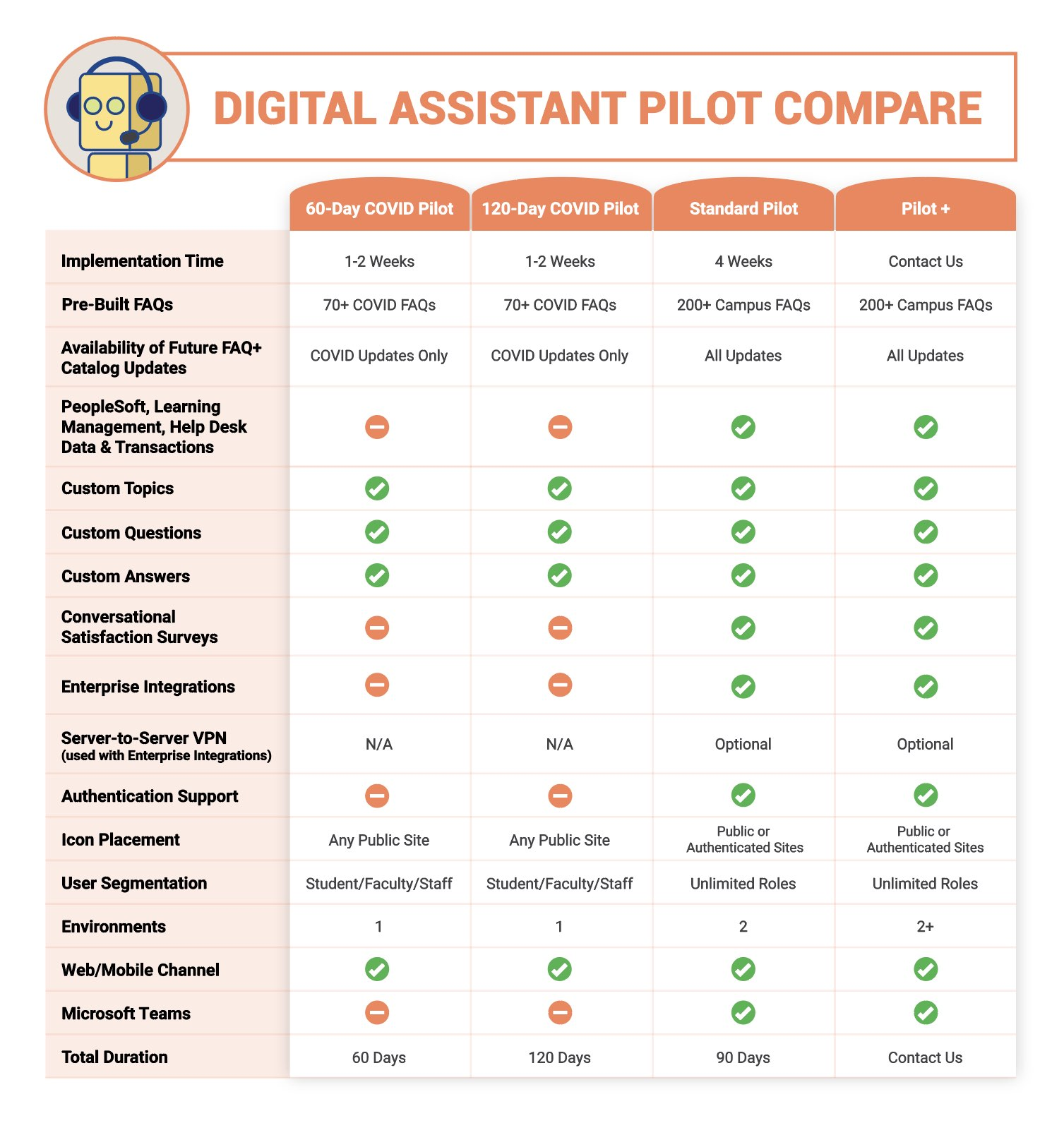 IntraSee Pilot Compare